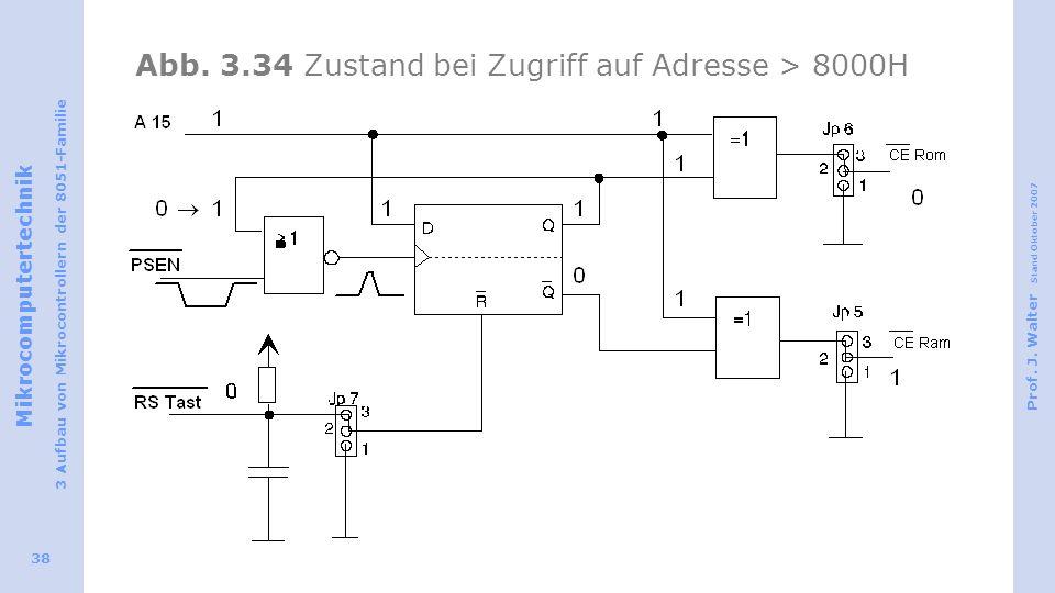 Mikrocomputertechnik 3 Aufbau von Mikrocontrollern der 8051-Familie Prof. J. Walter Stand Oktober 2007 38 Abb. 3.34 Zustand bei Zugriff auf Adresse >