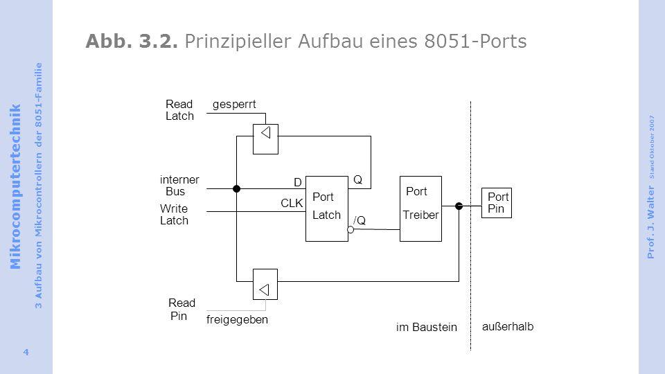 Mikrocomputertechnik 3 Aufbau von Mikrocontrollern der 8051-Familie Prof. J. Walter Stand Oktober 2007 4 Abb. 3.2. Prinzipieller Aufbau eines 8051-Por