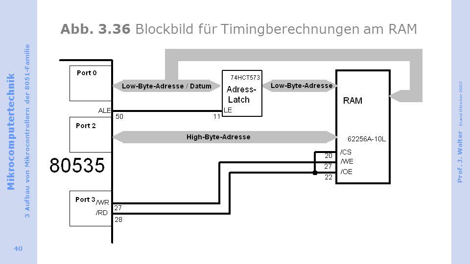 Mikrocomputertechnik 3 Aufbau von Mikrocontrollern der 8051-Familie Prof. J. Walter Stand Oktober 2007 40 Abb. 3.36 Blockbild für Timingberechnungen a