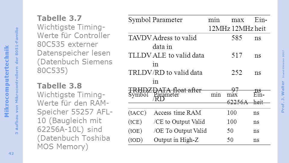 Mikrocomputertechnik 3 Aufbau von Mikrocontrollern der 8051-Familie Prof. J. Walter Stand Oktober 2007 42 Tabelle 3.7 Wichtigste Timing- Werte für Con