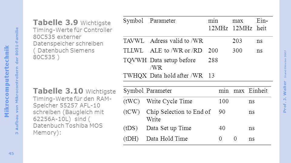 Mikrocomputertechnik 3 Aufbau von Mikrocontrollern der 8051-Familie Prof. J. Walter Stand Oktober 2007 45 Tabelle 3.9 Wichtigste Timing-Werte für Cont