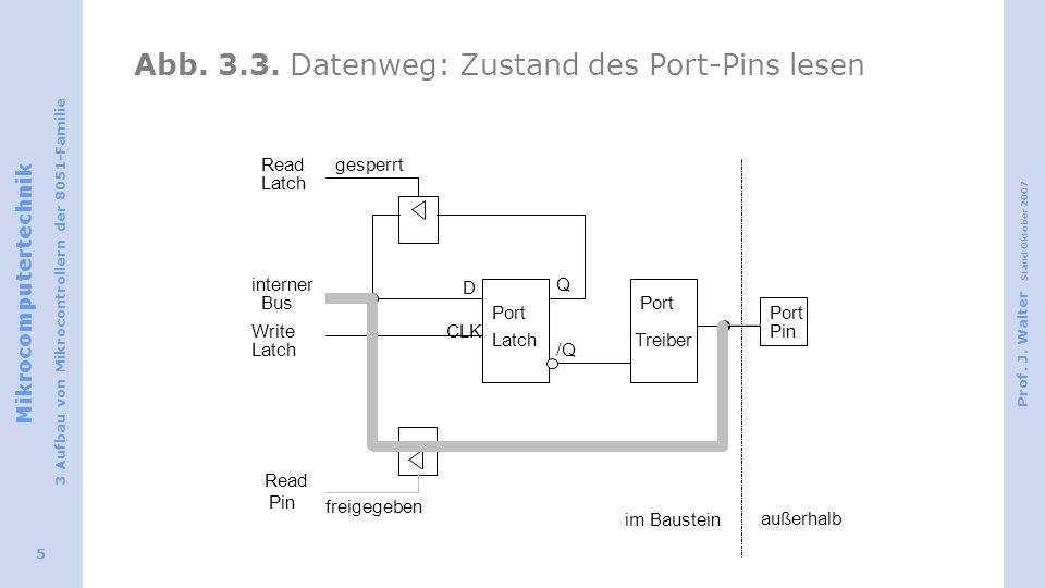 Mikrocomputertechnik 3 Aufbau von Mikrocontrollern der 8051-Familie Prof. J. Walter Stand Oktober 2007 5 Abb. 3.3. Datenweg: Zustand des Port-Pins les
