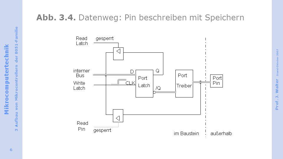 Mikrocomputertechnik 3 Aufbau von Mikrocontrollern der 8051-Familie Prof. J. Walter Stand Oktober 2007 6 Abb. 3.4. Datenweg: Pin beschreiben mit Speic
