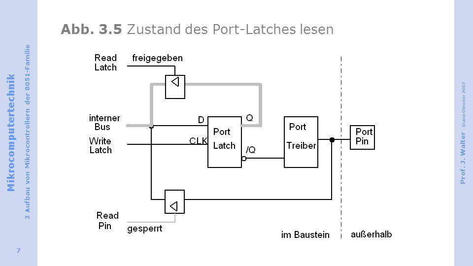Mikrocomputertechnik 3 Aufbau von Mikrocontrollern der 8051-Familie Prof. J. Walter Stand Oktober 2007 7 Abb. 3.5 Zustand des Port-Latches lesen