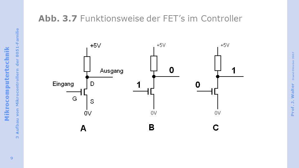 Mikrocomputertechnik 3 Aufbau von Mikrocontrollern der 8051-Familie Prof. J. Walter Stand Oktober 2007 9 Abb. 3.7 Funktionsweise der FETs im Controlle