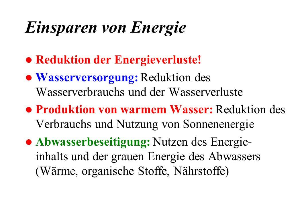 Einsparen von Energie l Reduktion der Energieverluste! l Wasserversorgung: Reduktion des Wasserverbrauchs und der Wasserverluste l Produktion von warm