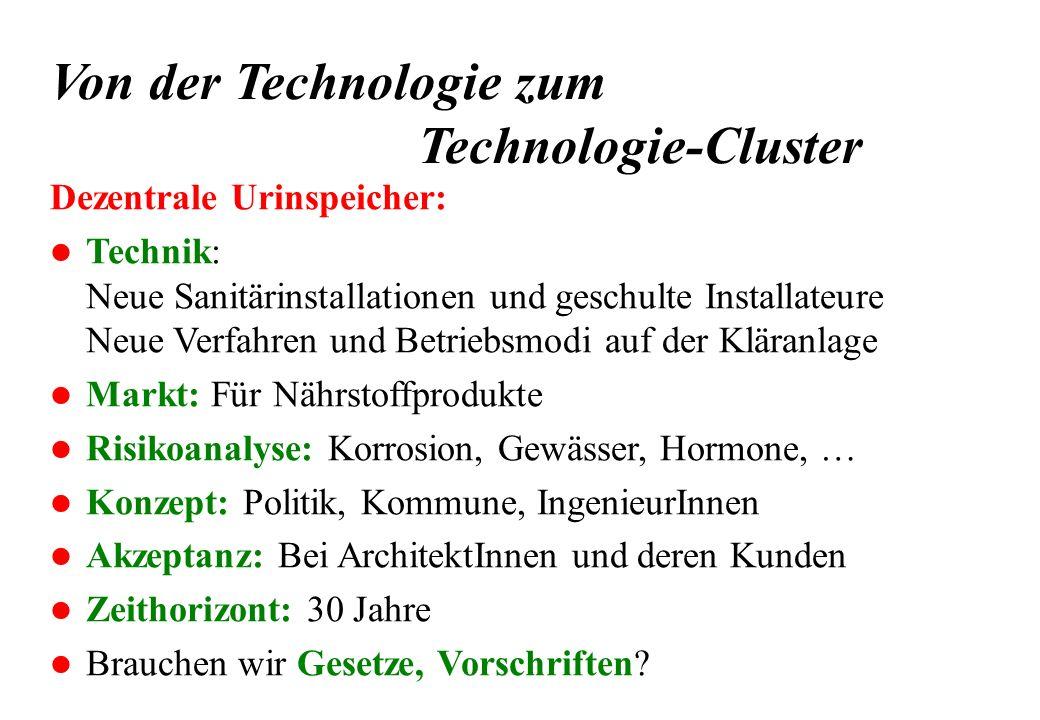Von der Technologie zum Technologie-Cluster Dezentrale Urinspeicher: l Technik: Neue Sanitärinstallationen und geschulte Installateure Neue Verfahren
