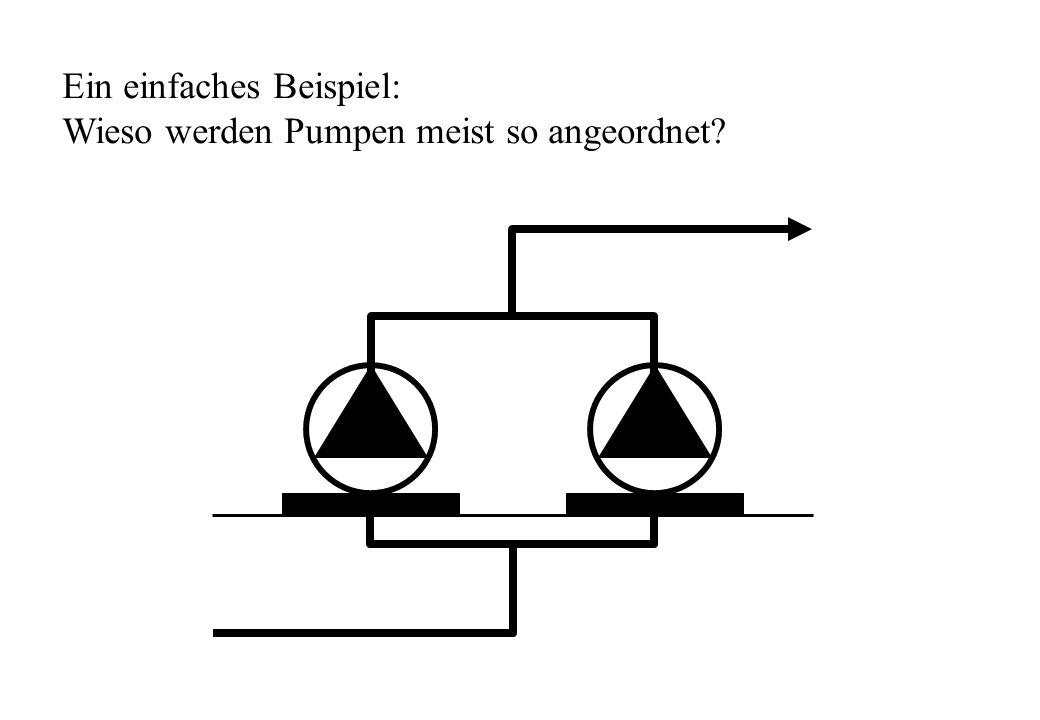 Ein einfaches Beispiel: Wieso werden Pumpen meist so angeordnet?
