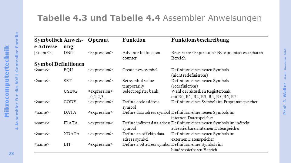 Mikrocomputertechnik 4 Assembler für die 8051-Controller-Familie Prof. J. Walter Stand November 2007 28 Tabelle 4.3 und Tabelle 4.4 Assembler Anweisun