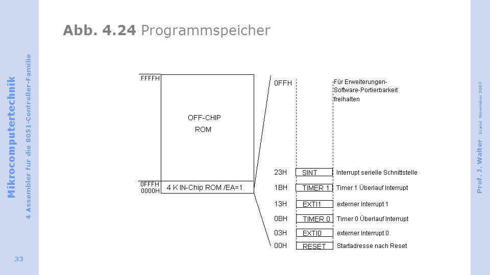 Mikrocomputertechnik 4 Assembler für die 8051-Controller-Familie Prof. J. Walter Stand November 2007 33 Abb. 4.24 Programmspeicher