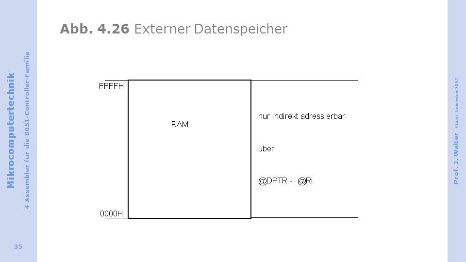 Mikrocomputertechnik 4 Assembler für die 8051-Controller-Familie Prof. J. Walter Stand November 2007 35 Abb. 4.26 Externer Datenspeicher
