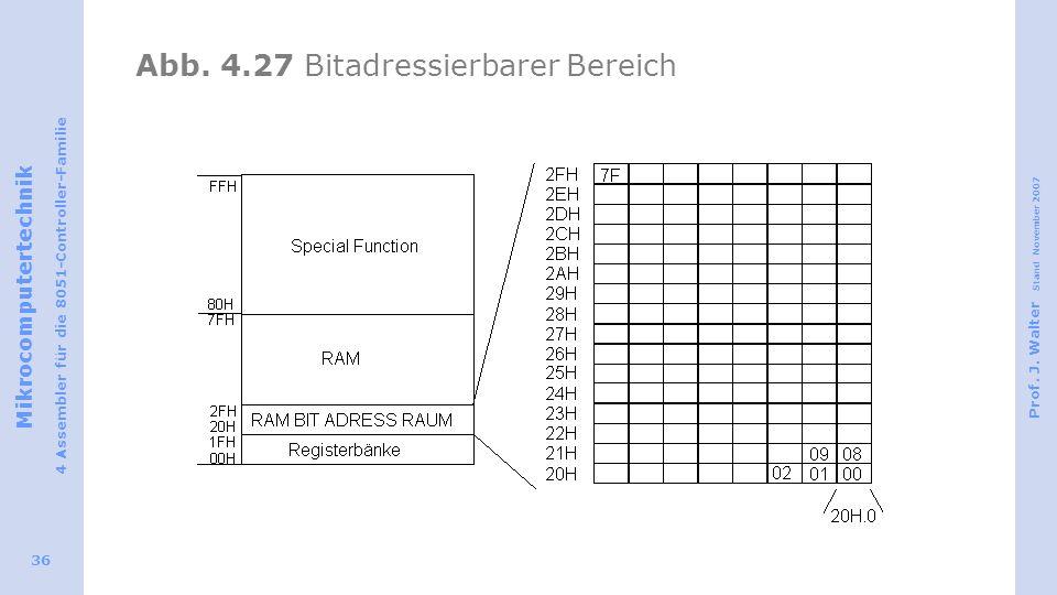 Mikrocomputertechnik 4 Assembler für die 8051-Controller-Familie Prof. J. Walter Stand November 2007 36 Abb. 4.27 Bitadressierbarer Bereich