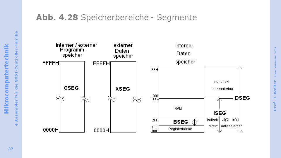 Mikrocomputertechnik 4 Assembler für die 8051-Controller-Familie Prof. J. Walter Stand November 2007 37 Abb. 4.28 Speicherbereiche - Segmente