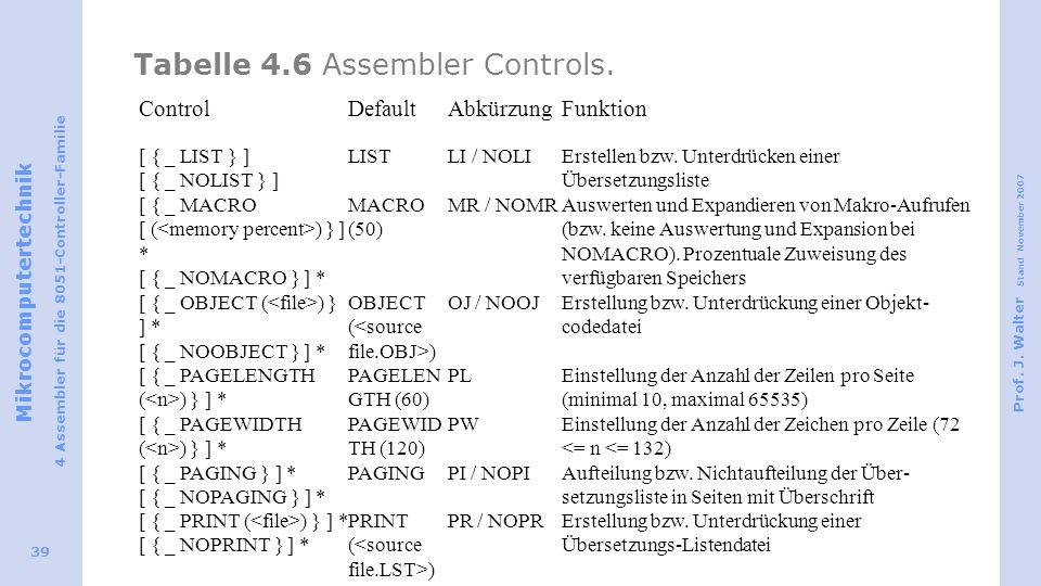 Mikrocomputertechnik 4 Assembler für die 8051-Controller-Familie Prof. J. Walter Stand November 2007 39 Tabelle 4.6 Assembler Controls. ControlDefault