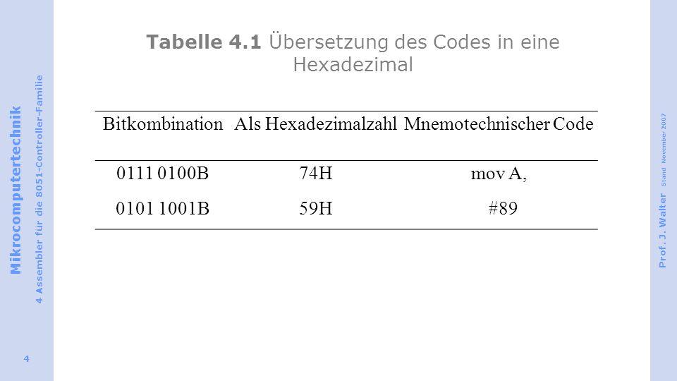 Mikrocomputertechnik 4 Assembler für die 8051-Controller-Familie Prof. J. Walter Stand November 2007 4 Tabelle 4.1 Übersetzung des Codes in eine Hexad
