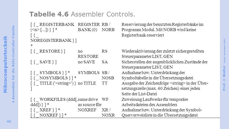 Mikrocomputertechnik 4 Assembler für die 8051-Controller-Familie Prof. J. Walter Stand November 2007 40 Tabelle 4.6 Assembler Controls. [ { _ REGISTER