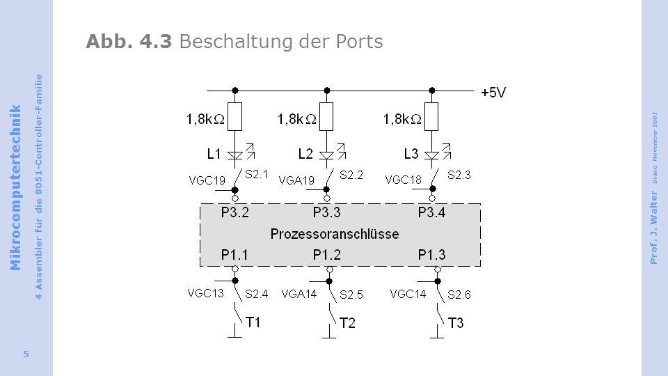 Mikrocomputertechnik 4 Assembler für die 8051-Controller-Familie Prof. J. Walter Stand November 2007 5 Abb. 4.3 Beschaltung der Ports