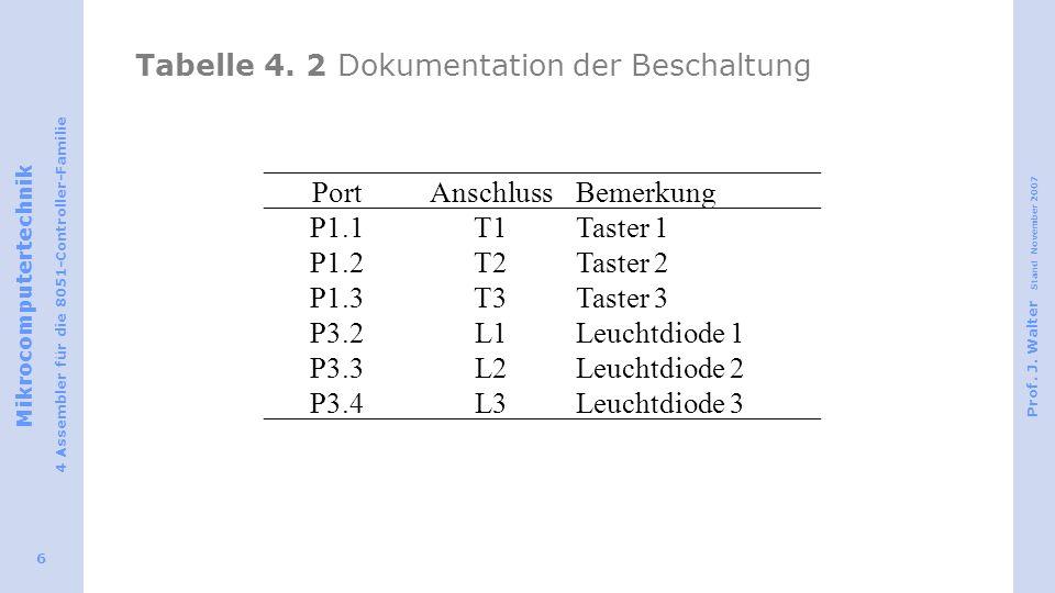 Mikrocomputertechnik 4 Assembler für die 8051-Controller-Familie Prof. J. Walter Stand November 2007 6 Tabelle 4. 2 Dokumentation der Beschaltung Port