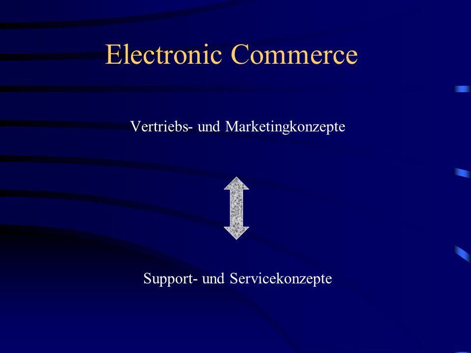 Daten, Fakten,... Das Volumen des E-Commerce in Amerika im Jahr....... (Schätzungen) –1994:60 Mio $ –1995:200 Mio $ –1997:500 Mio $ –2000:70 Milliarde