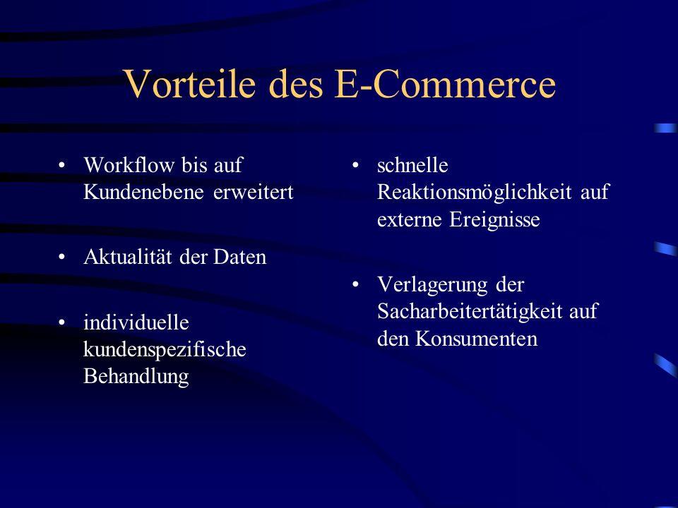 Electronic Commerce Vertriebs- und Marketingkonzepte Support- und Servicekonzepte