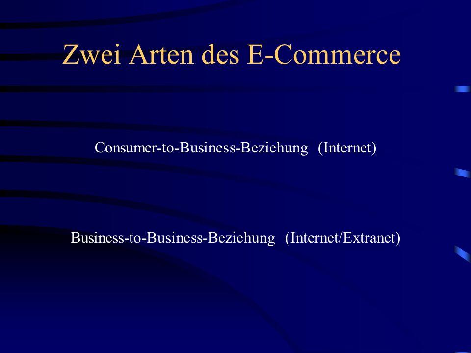 Vorteile des E-Commerce Workflow bis auf Kundenebene erweitert Aktualität der Daten individuelle kundenspezifische Behandlung schnelle Reaktionsmöglic