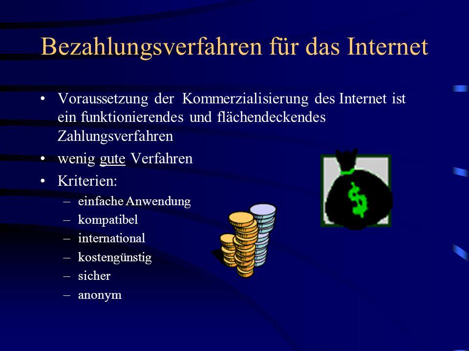 Extranet Anwendungen des Internet werden einem abgeschlossenen Benutzerkreis zur Verfügung gestellt Vorteile: Anwender sind bekannt daher individuelle