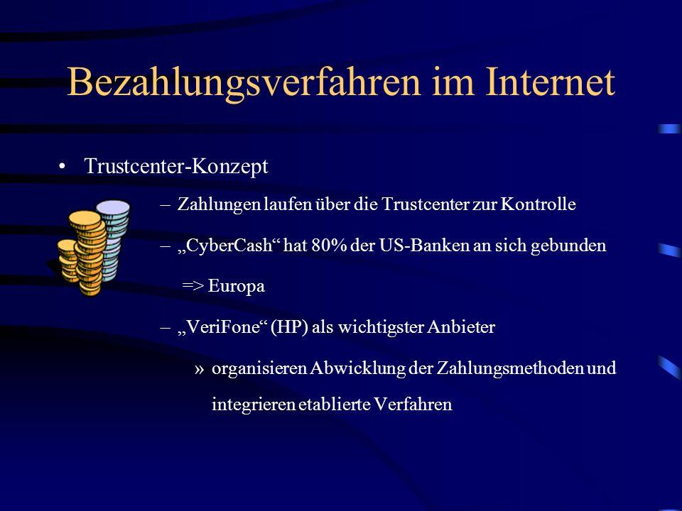 Bezahlungsverfahren im Internet Electronic Cash –elektronische Werteinheiten auf Speichermedien –Sicherheitsmechnanismen, da in den geschlossenen Geld