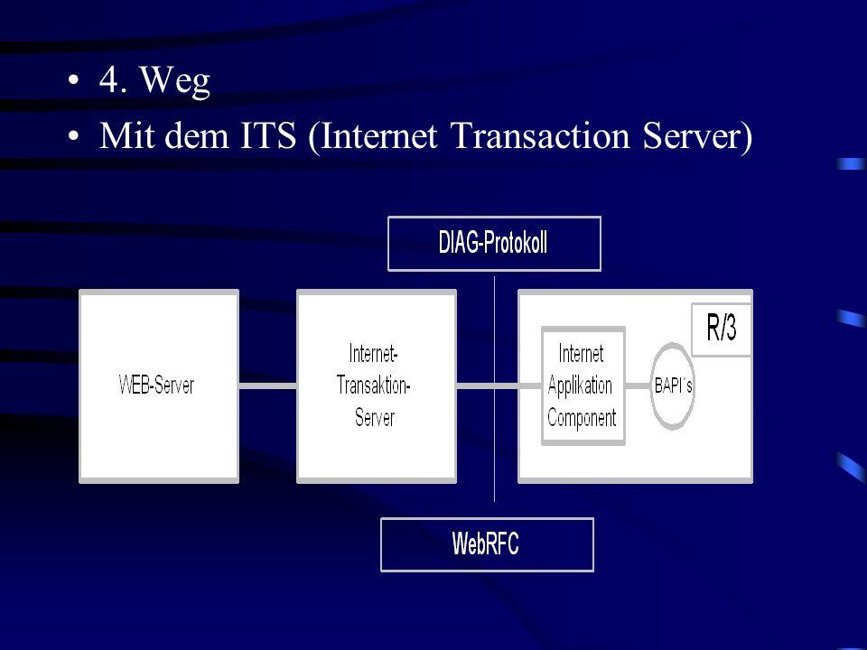 3. Weg Mit JAVA-SAP-GUI