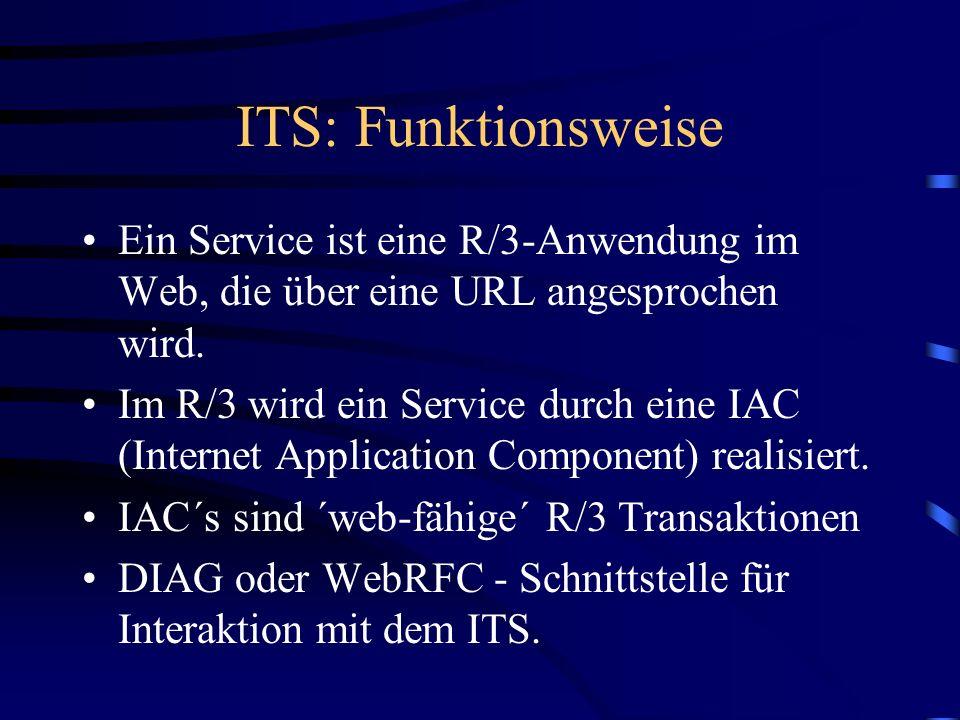 ITS: AGate und WGate WGate: DLL für Schnittstellen zu Webservern: ISAPI (MS) NSAPI (Netscape) AGate: Sitzungs-, Service-, Login Management, Interprete