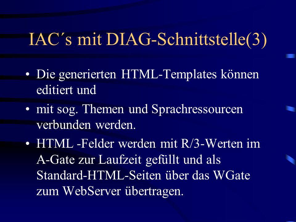 IAC´s mit DIAG-Schnittstelle(2) Die HTML-Templates enthalten HTML- Business -Anweisungen, für Verknüpfung von HTML-Feldern mit Dynpro-Feldern. HTML- B