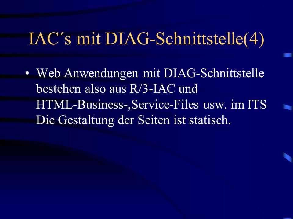IAC´s mit DIAG-Schnittstelle(3) Die generierten HTML-Templates können editiert und mit sog. Themen und Sprachressourcen verbunden werden. HTML -Felder