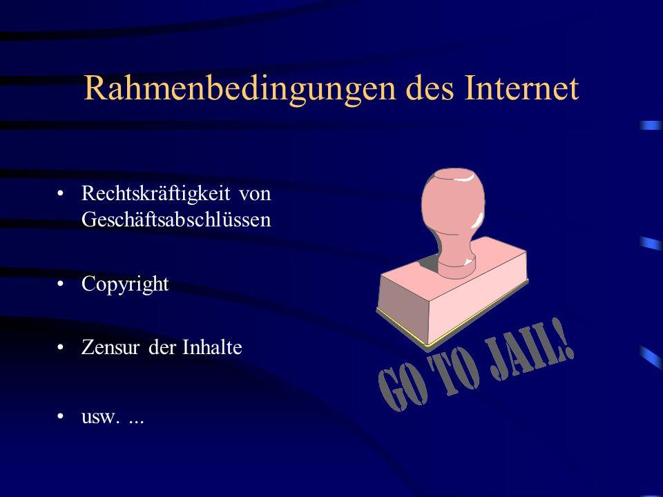 Internet im Unternehmen R/3 - Internet- Funktionalität ausnutzen, um bestimmte Module (Anwendungsbereiche) ins Internet zu integrieren. gezielte Auswa