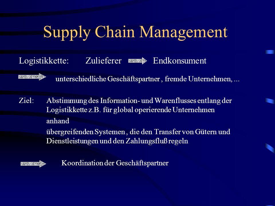 Supply Chain Management Logistikkette: Zulieferer Endkonsument unterschiedliche Geschäftspartner, fremde Unternehmen,...