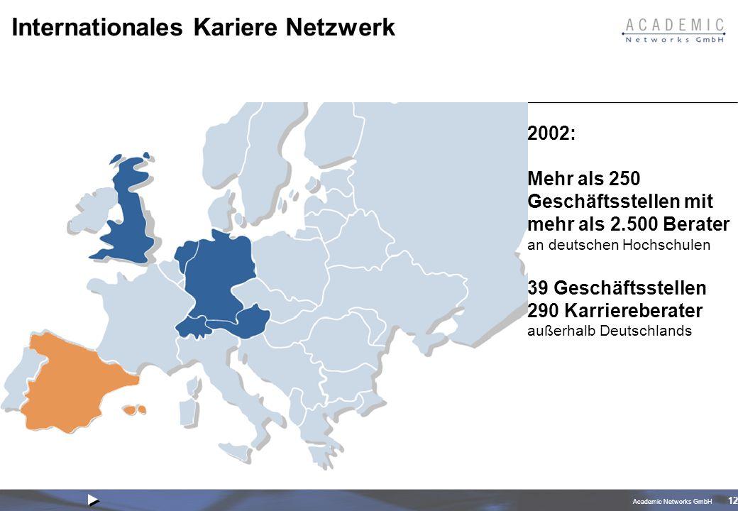 Academic Networks GmbH 12 Internationales Kariere Netzwerk 2002: Mehr als 250 Geschäftsstellen mit mehr als 2.500 Berater an deutschen Hochschulen 39 Geschäftsstellen 290 Karriereberater außerhalb Deutschlands