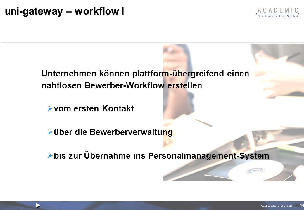 Academic Networks GmbH 14 Unternehmen können plattform-übergreifend einen nahtlosen Bewerber-Workflow erstellen vom ersten Kontakt über die Bewerberverwaltung bis zur Übernahme ins Personalmanagement-System uni-gateway – workflow I