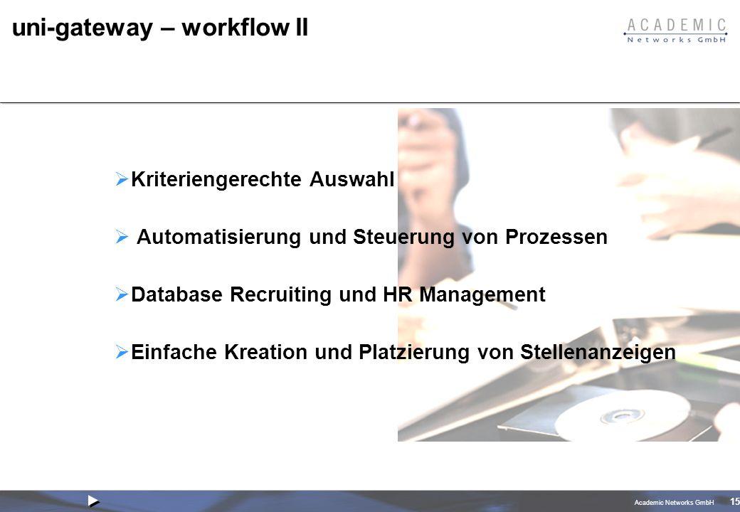 Academic Networks GmbH 15 uni-gateway – workflow II Kriteriengerechte Auswahl Automatisierung und Steuerung von Prozessen Database Recruiting und HR Management Einfache Kreation und Platzierung von Stellenanzeigen