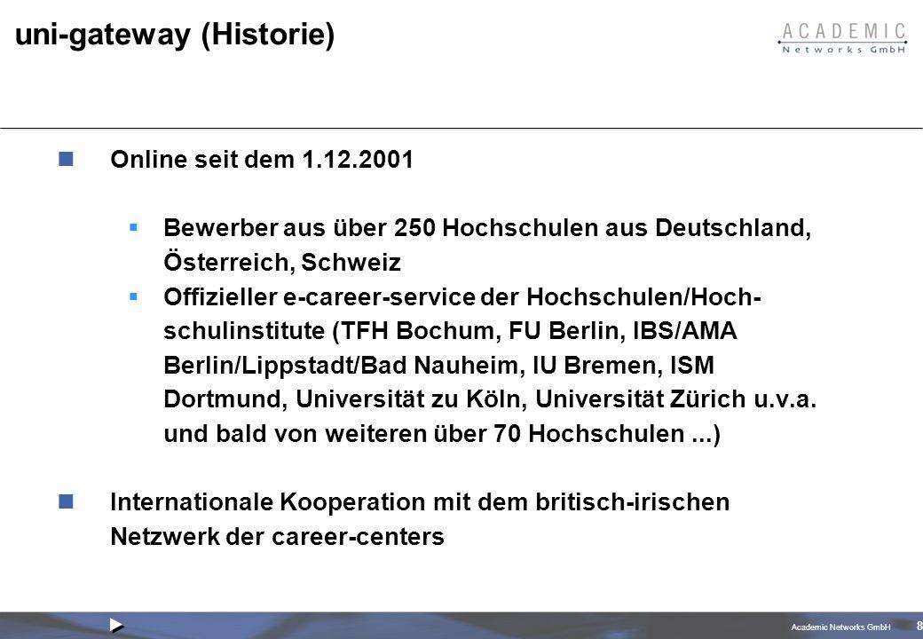 Academic Networks GmbH 8 uni-gateway (Historie) Online seit dem 1.12.2001 Bewerber aus über 250 Hochschulen aus Deutschland, Österreich, Schweiz Offizieller e-career-service der Hochschulen/Hoch- schulinstitute (TFH Bochum, FU Berlin, IBS/AMA Berlin/Lippstadt/Bad Nauheim, IU Bremen, ISM Dortmund, Universität zu Köln, Universität Zürich u.v.a.