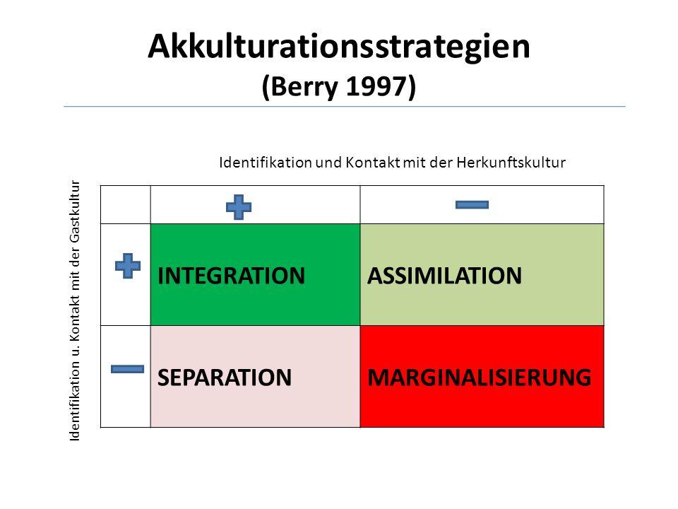 Akkulturationsstrategien (Berry 1997) INTEGRATIONASSIMILATION SEPARATIONMARGINALISIERUNG Identifikation und Kontakt mit der Herkunftskultur Identifika