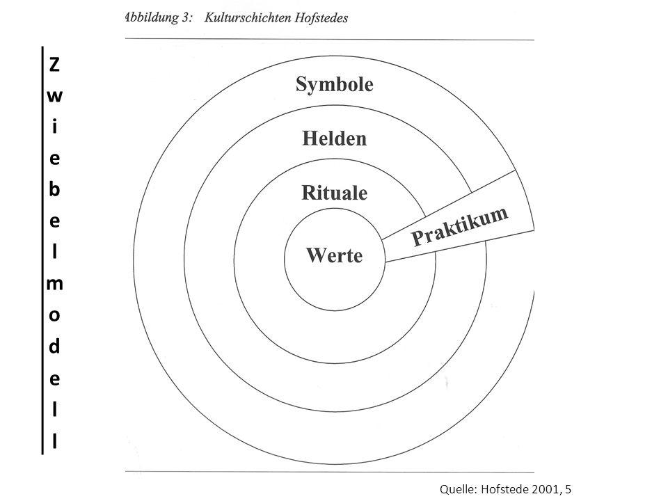 Eisbergmodell aus: Freese, Peter (Hrsg.) The Global Village – Progress or Disaster.