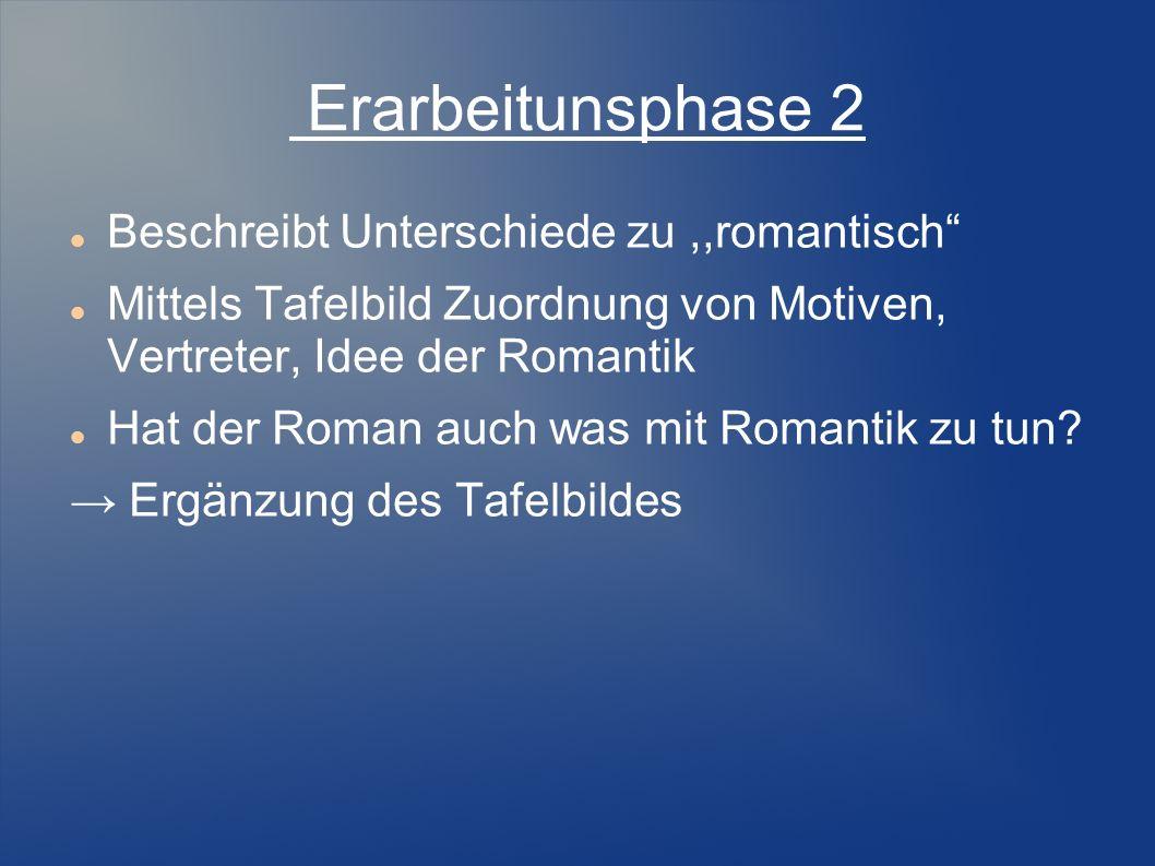 Erarbeitunsphase 2 Beschreibt Unterschiede zu,,romantisch Mittels Tafelbild Zuordnung von Motiven, Vertreter, Idee der Romantik Hat der Roman auch was