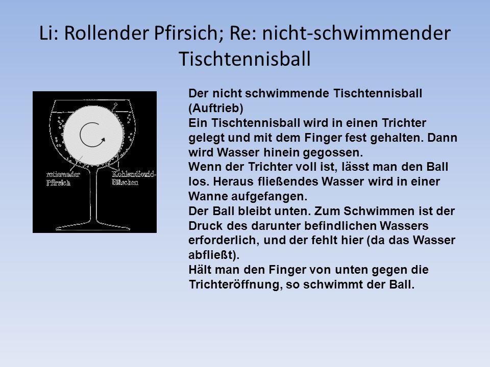 Li: Rollender Pfirsich; Re: nicht-schwimmender Tischtennisball Der nicht schwimmende Tischtennisball (Auftrieb) Ein Tischtennisball wird in einen Tric