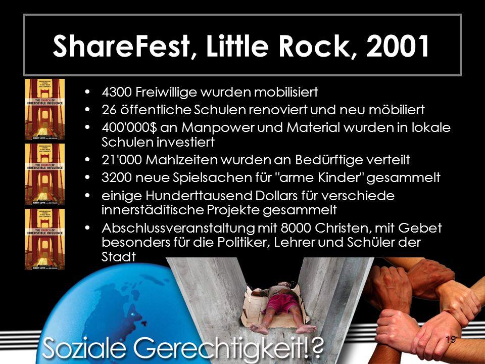 19 ShareFest, Little Rock, 2001 4300 Freiwillige wurden mobilisiert 26 öffentliche Schulen renoviert und neu möbiliert 400'000$ an Manpower und Materi