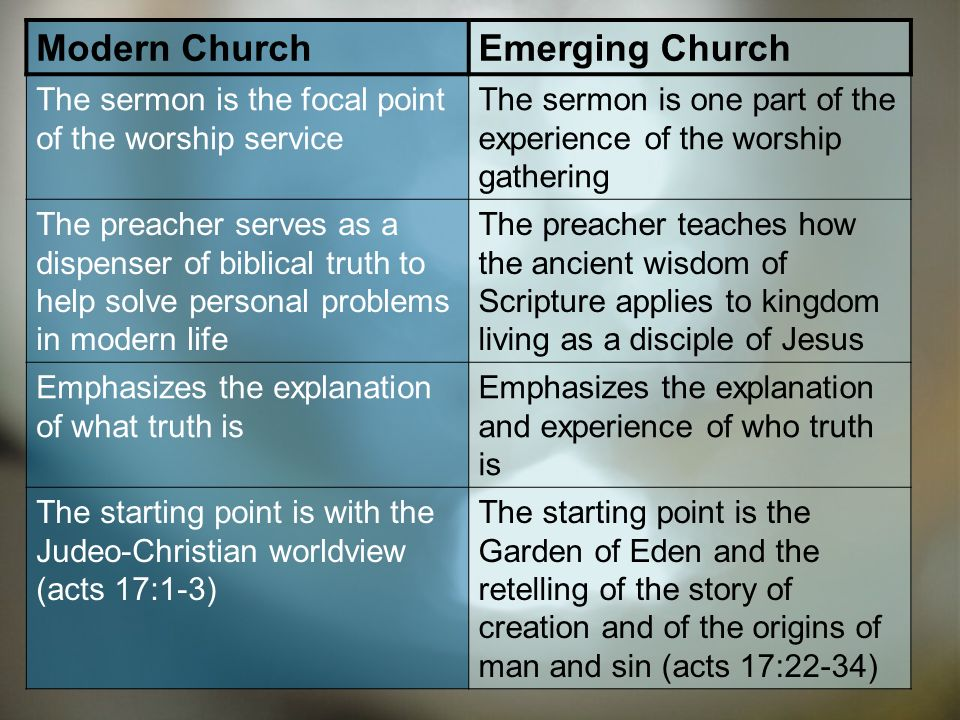 Modern ChurchEmerging Church The sermon is the focal point of the worship service The sermon is one part of the experience of the worship gathering The preacher serves as a dispenser of biblical truth to help solve personal problems in modern life The preacher teaches how the ancient wisdom of Scripture applies to kingdom living as a disciple of Jesus Emphasizes the explanation of what truth is Emphasizes the explanation and experience of who truth is The starting point is with the Judeo-Christian worldview (acts 17:1-3) The starting point is the Garden of Eden and the retelling of the story of creation and of the origins of man and sin (acts 17:22-34)