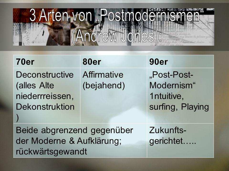 70er80er90er Deconstructive (alles Alte niederrreissen, Dekonstruktion ) Affirmative (bejahend) Post-Post- Modernism 1ntuitive, surfing, Playing Beide abgrenzend gegenüber der Moderne & Aufklärung; rückwärtsgewandt Zukunfts- gerichtet…..