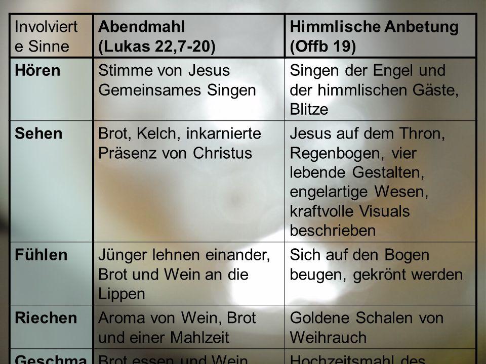 Involviert e Sinne Abendmahl (Lukas 22,7-20) Himmlische Anbetung (Offb 19) HörenStimme von Jesus Gemeinsames Singen Singen der Engel und der himmlisch