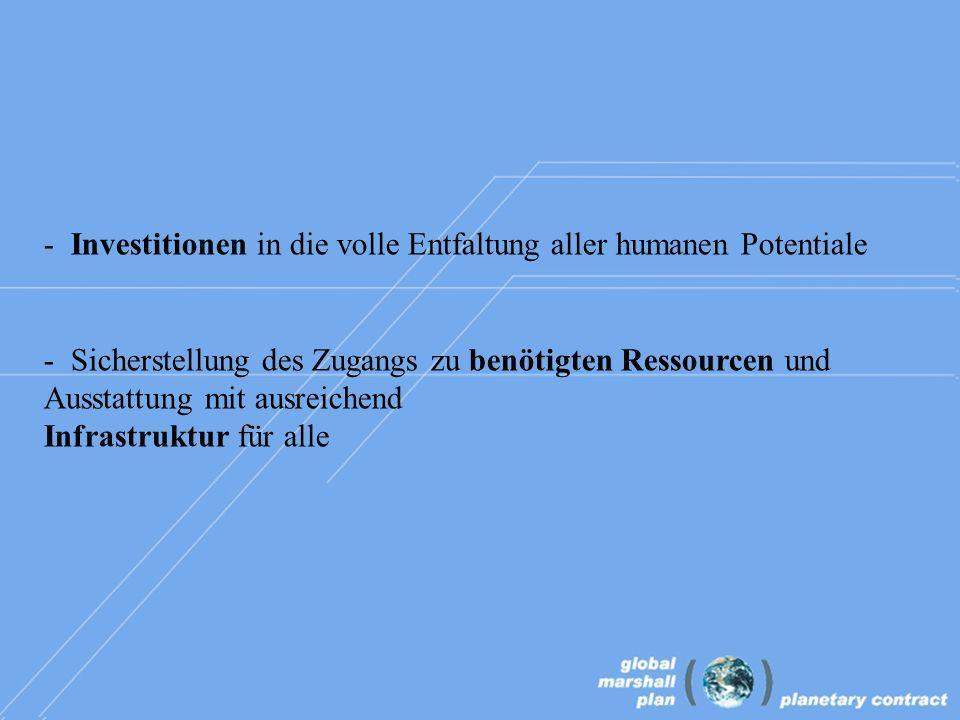 - Investitionen in die volle Entfaltung aller humanen Potentiale - Sicherstellung des Zugangs zu benötigten Ressourcen und Ausstattung mit ausreichend Infrastruktur für alle