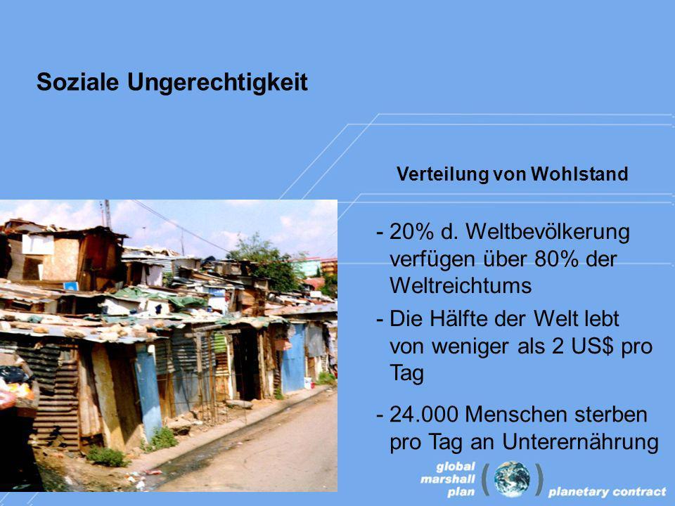Soziale Ungerechtigkeit Verteilung von Wohlstand -20% d.