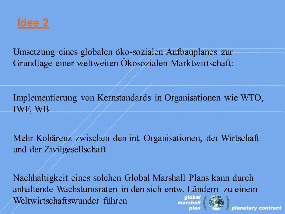 Idee 2 Umsetzung eines globalen öko-sozialen Aufbauplanes zur Grundlage einer weltweiten Ökosozialen Marktwirtschaft: Implementierung von Kernstandards in Organisationen wie WTO, IWF, WB Mehr Kohärenz zwischen den int.