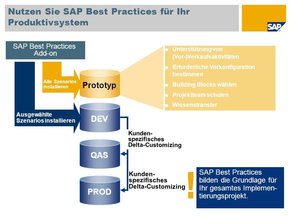 SAP Best Practices bilden die Grundlage für Ihr gesamtes Implemen- tierungsprojekt. Prototyp QAS PROD SAP Best Practices Add-on Alle Szenarios install