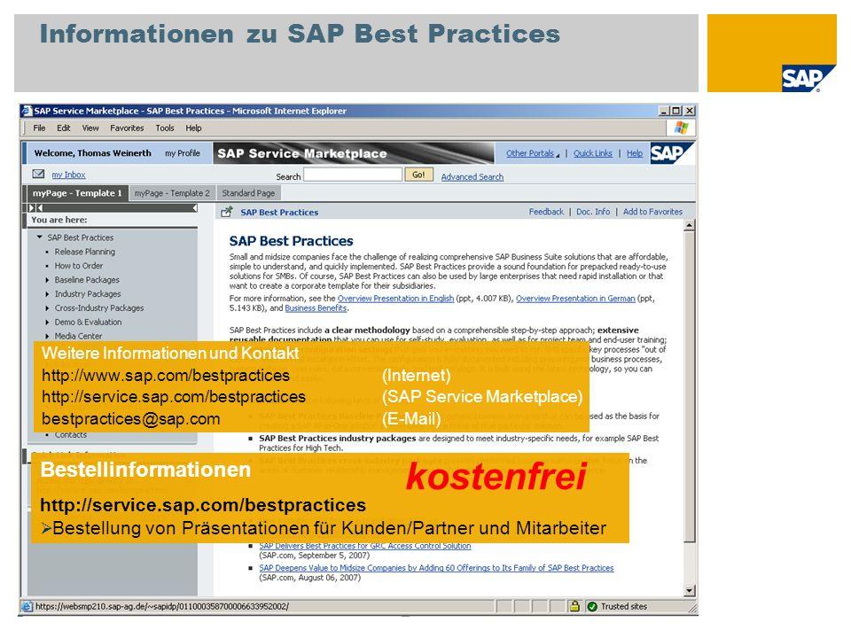 Informationen zu SAP Best Practices Weitere Informationen und Kontakt http://www.sap.com/bestpractices (Internet) http://service.sap.com/bestpractices